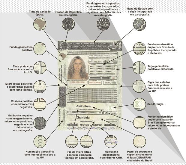 Carteira Nacional de Habilitação muda visual para inibir falsificação